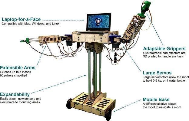 multirobot Construye tu propio robot multitarea con Arduino Mega