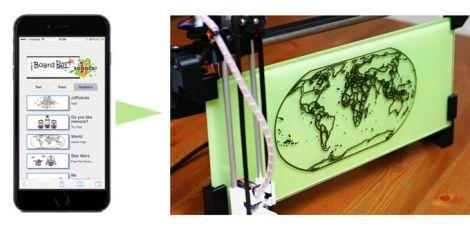 pantallarobot1 iBoardbot, ya te puedes construir esta pantalla robot