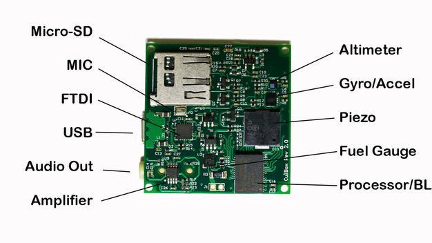 culbox1 Culbox, el smartwatch de código abierto programable con Arduino