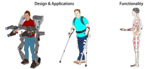eduexo2 - EduExo, el primer kit de exoesqueleto robótico para la educación