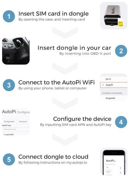 autopi3 - AutoPi.io, lleva el Internet de las Cosas a tu propio coche con Raspberry Pi