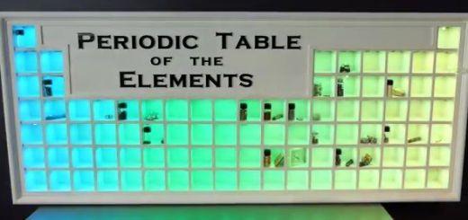 tabla de elementos - Construye una tabla de elementos interactiva y muy chula con Arduino Nano