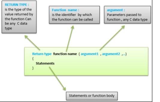 funciones arduino