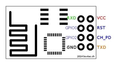 conectar esp8266 a Arduino - ESP8266 Módulo WiFi, ¿Qué es y cómo configurar? Pinout y características