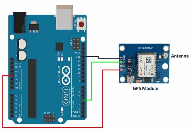 diagrama del montaje del módulo GPS - Módulo GPS e Interfaz con Arduino UNO
