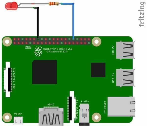 LED parpadeando usando wiringPi en Raspberry Pi