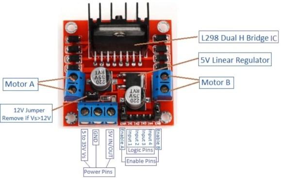 modulo L298N DC motor