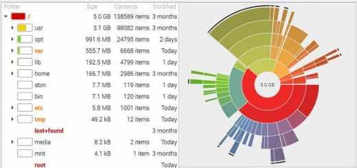 ver capacidad Raspberry Pi
