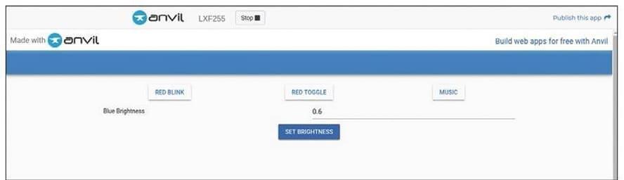 conexion anvil - Cómo controlar tu Raspberry Pi desde una aplicación web