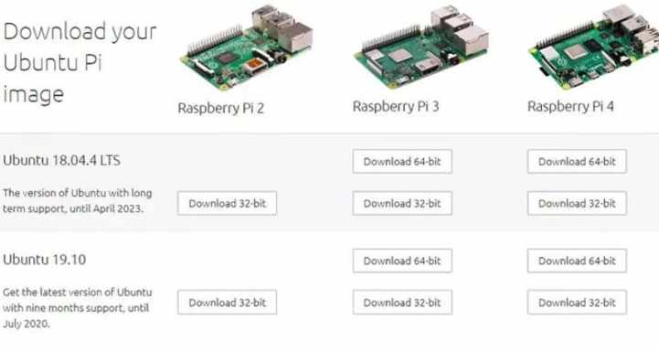 versiones Ubuntu Pi - ¿Por qué mi Raspberry Pi no arranca? (13 consejos)