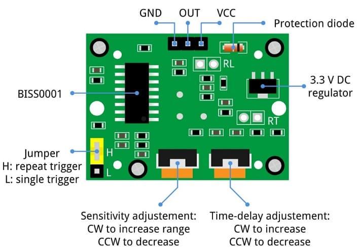 HC SR501 pinout - Cómo usar el sensor de movimiento HC-SR501 PIR con Arduino