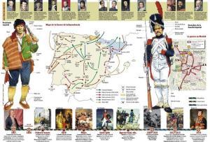 infografía Guerra de Independencia