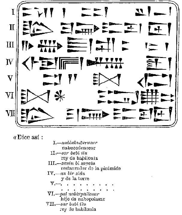Transcripción por Francisco García Ayuso de uno de los ladrillos sustraídos por Adolfo Rivadeneyra en las ruinas de Babilonia, en Rivadeneyra 1871: 94 (Biblioteca Nacional de España).