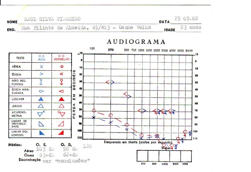 audiometriasemaparelho