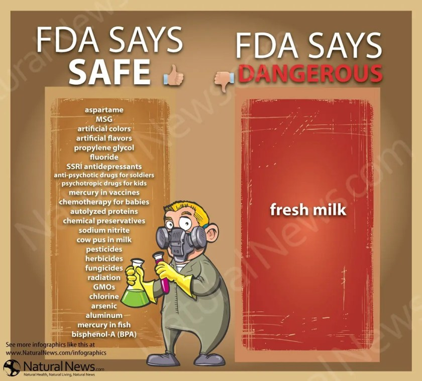 Safe and Dangerous: The FDA Says…, an #Infographics by @HealthRanger on Flickr