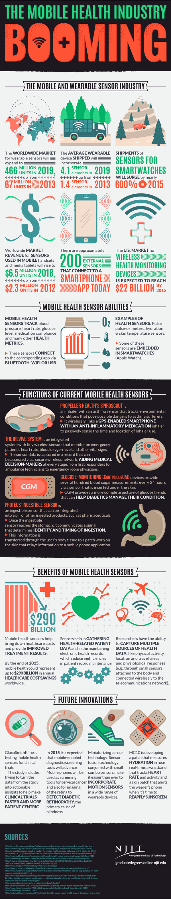 Mobile-health-industry