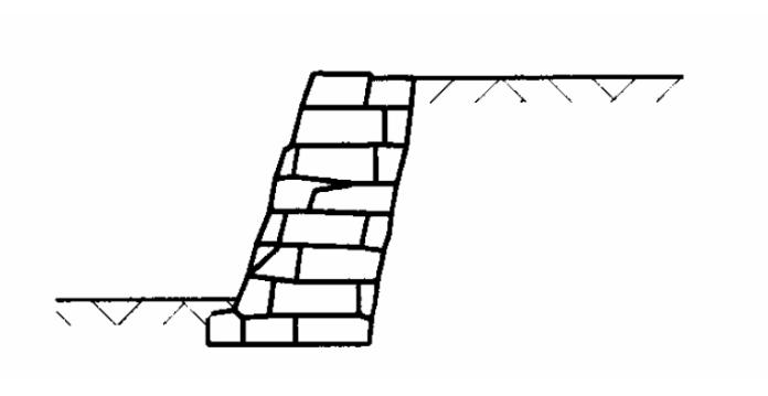cálculo, muros, empujes, capacidad portante, deslizamientos