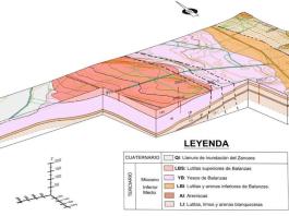 geotecnia del ATC, Villar de Cañas, almacén temporal centralizado, ATC, geotecnia, geología, yesos, sísmica, hidrogeología