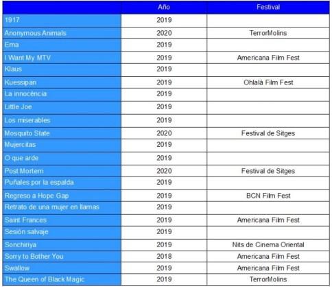Más buenas películas de 2020 | Desde el sofá - Cine y TV