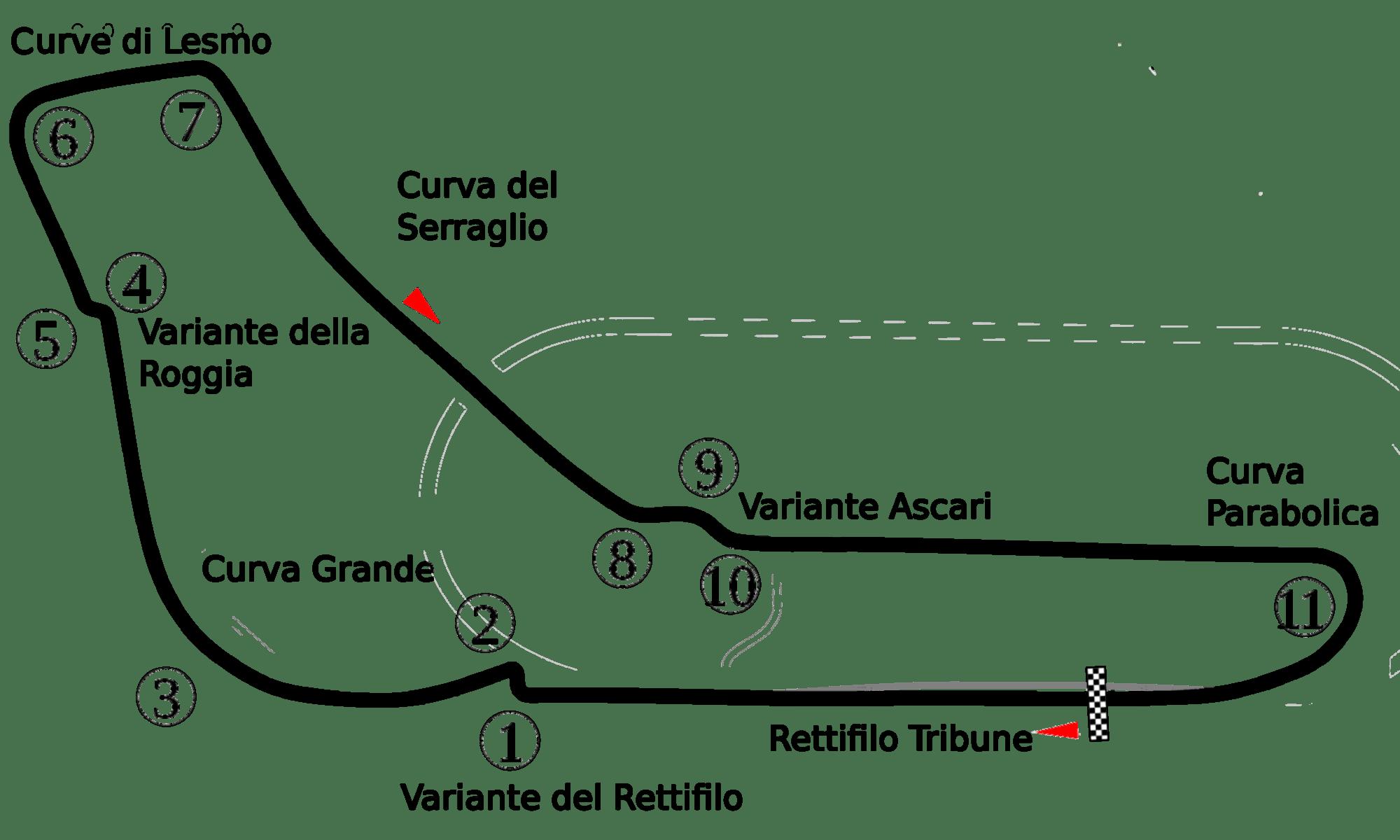 Formula 1 Circuit Diagram