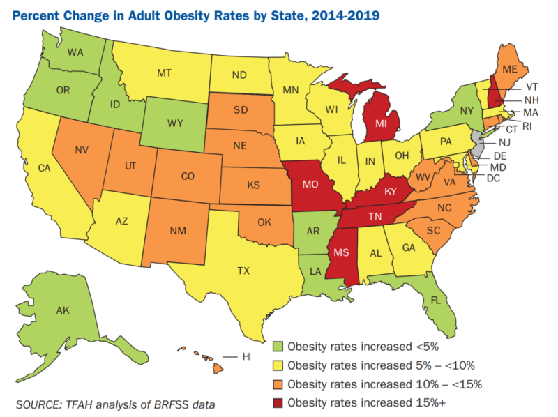 Percent Change in Adult Obesity Rates by State, 2014-2019. Data: TFAH analysis of BRFSS data. Graphic: Trust for America's Health