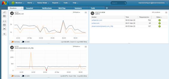 monitor-monitorizacion-web herramientas