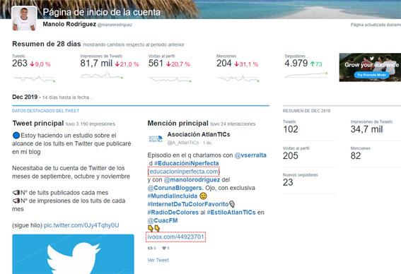 twitter-alcance-tweets