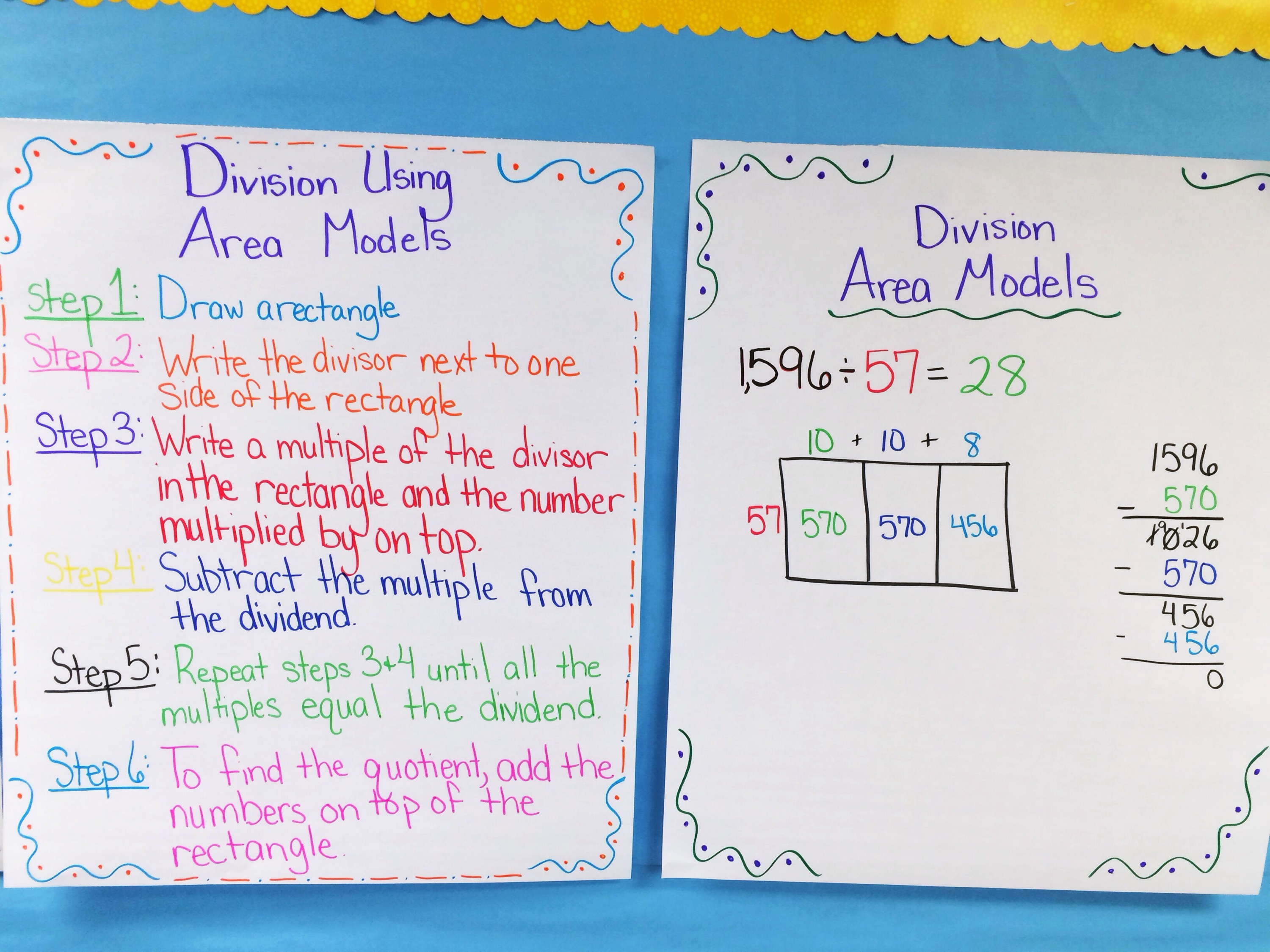 Teaching Division With Area Models