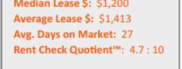 Rental Statistics July 2014 - Phoenix