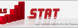 Real Estate Market Statistics June 2015 Phoenix Arizona