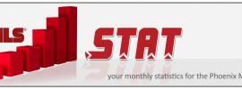 Real Estate Market Statistics August 2015 Phoenix