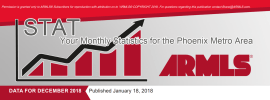 Real Estate Market Statistics January 2019 Phoenix - Desert Premier Realty Group