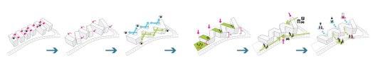 Sweedbank by 3XN - Diagram