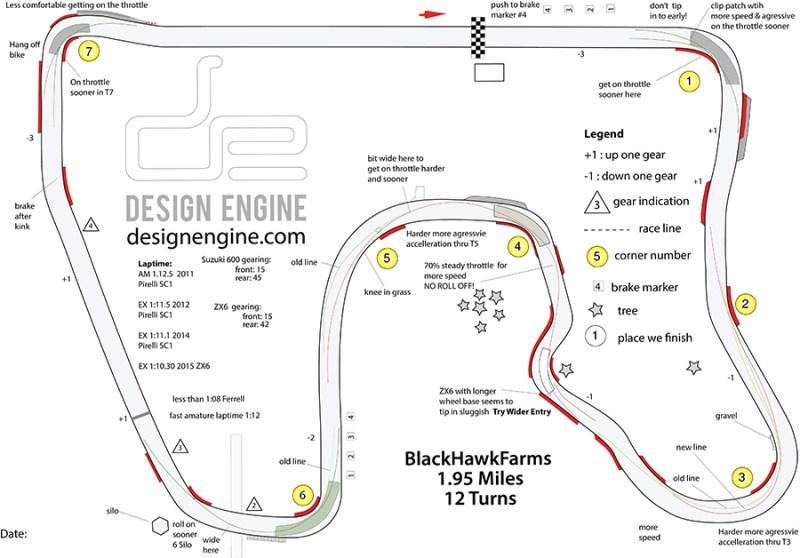 Blackhawk Farms Track Map Sept 2015