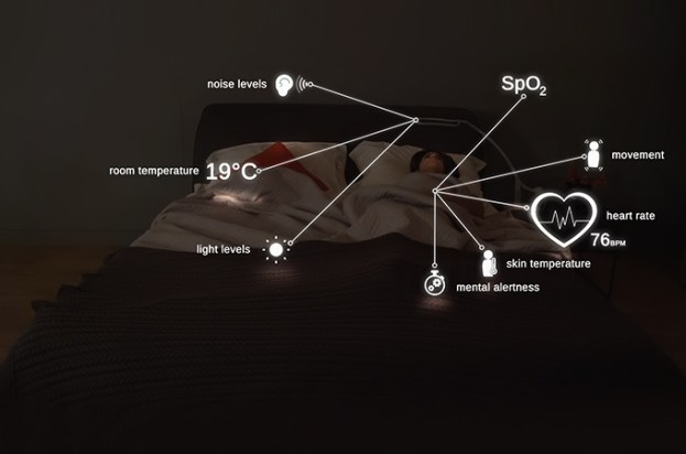 The SleepCogni monitors you and your environment Image via SleepCogni