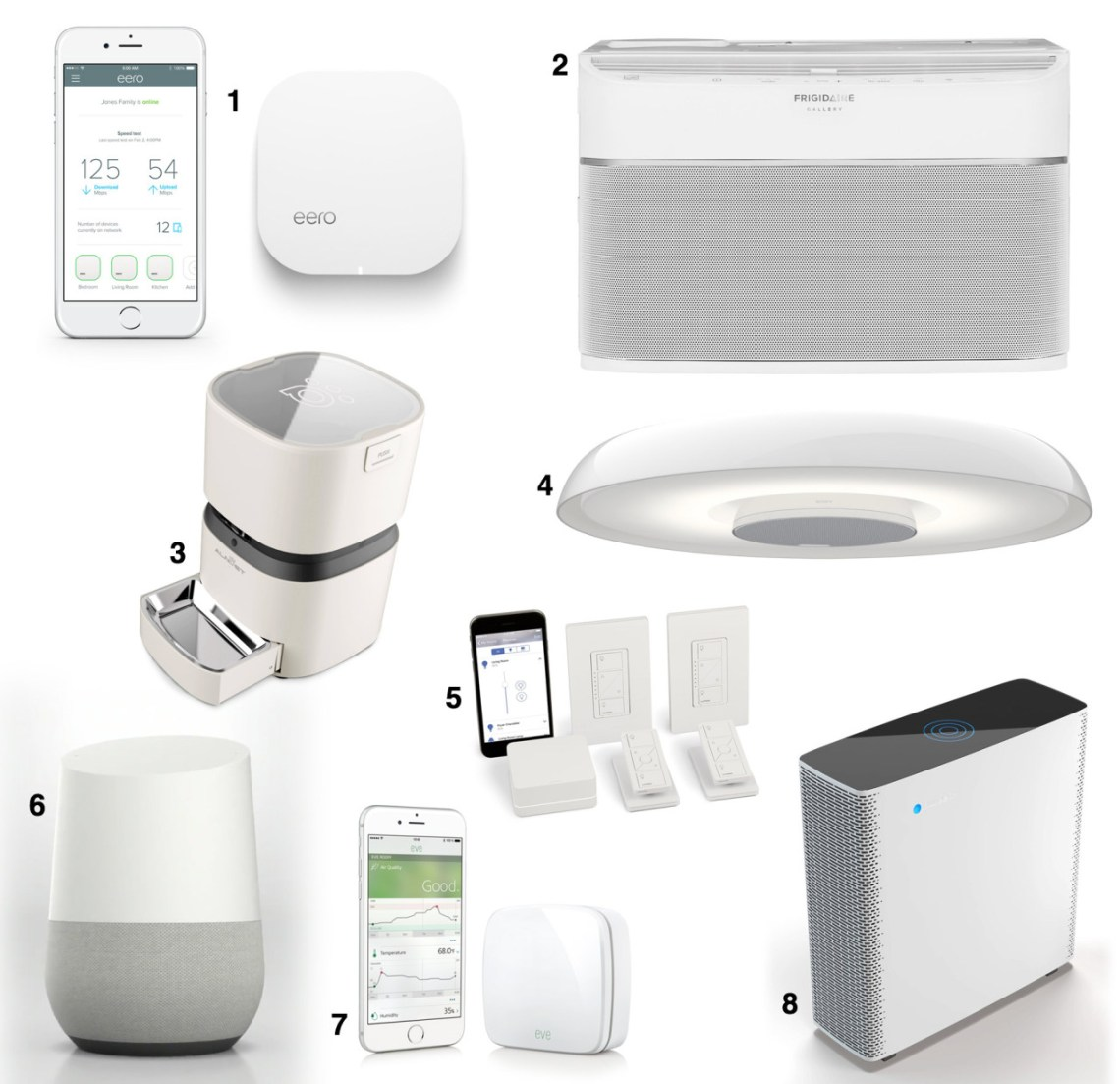 Image Result For How To Make A Smart Home System