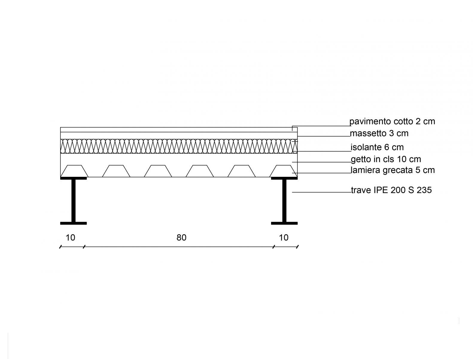 Esercitazione 3 Dimensionamento Di Una Trave A Sbalzo In Legno Acciaio E Cemento Armato