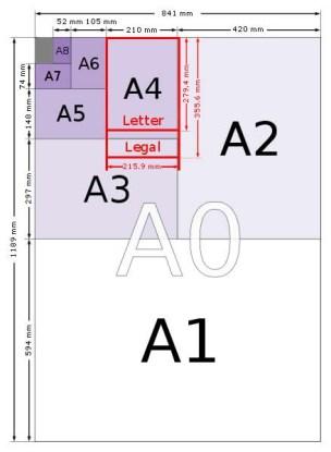 papersizes