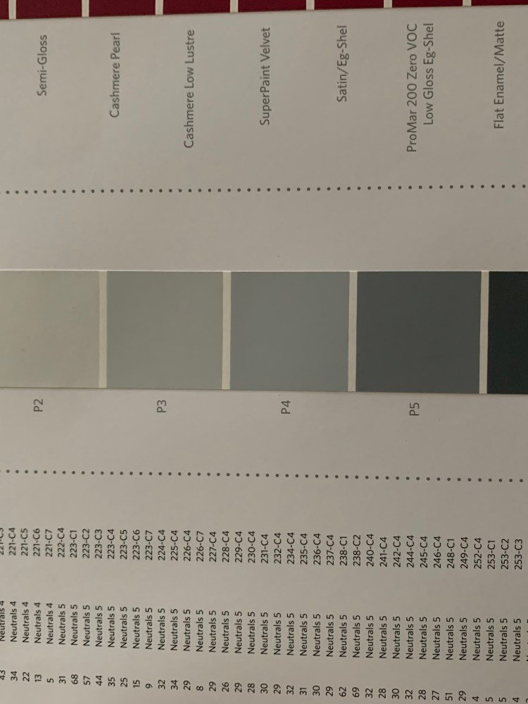 different paint color primers that are availavle