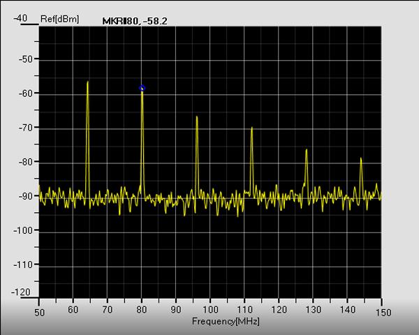 A pocket-sized 5.35 GHz USB spectrum analyzer! (2/2)