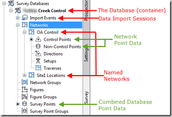 Civil 3D | Sharing Point Data with the Survey Database