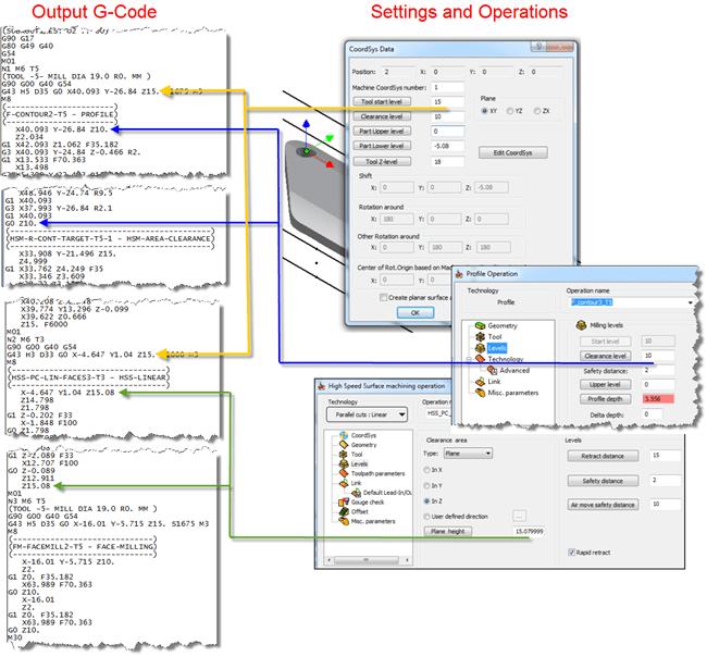 InventorCAM Operation in G-Code