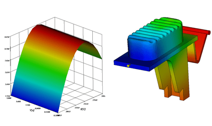 Moldflow Insight WS on the Autodesk Cloud