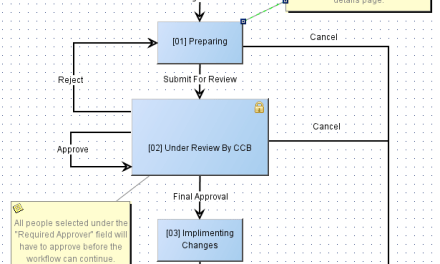 PLM 360   Looking at Document Change Orders