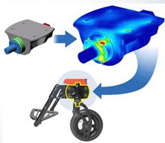 Autodesk Simulation 2014