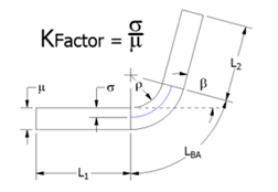 Calculating the correct K-factor value for your CAD system