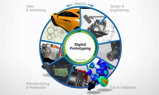 Autodesk Product & Factory Design Suite 2015 Released