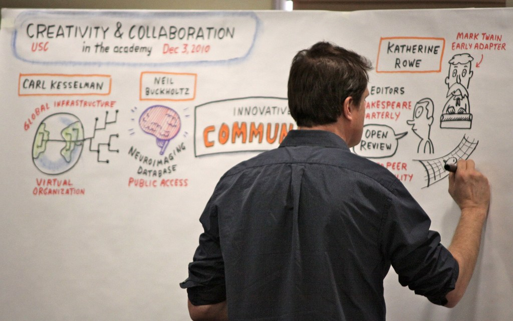Small Business Design Management Needs
