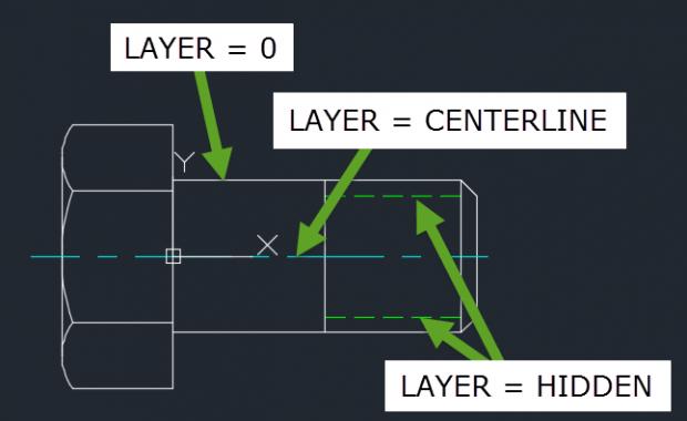 AutoCAD Block Layer Definition