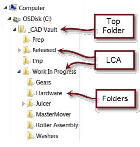 Built-in Data Management Vault